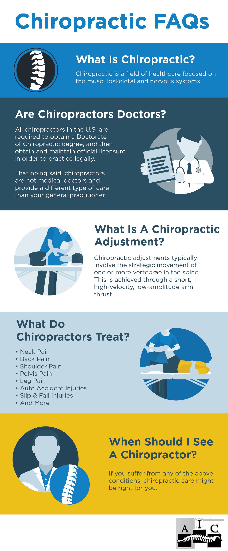chiropractic FAQs