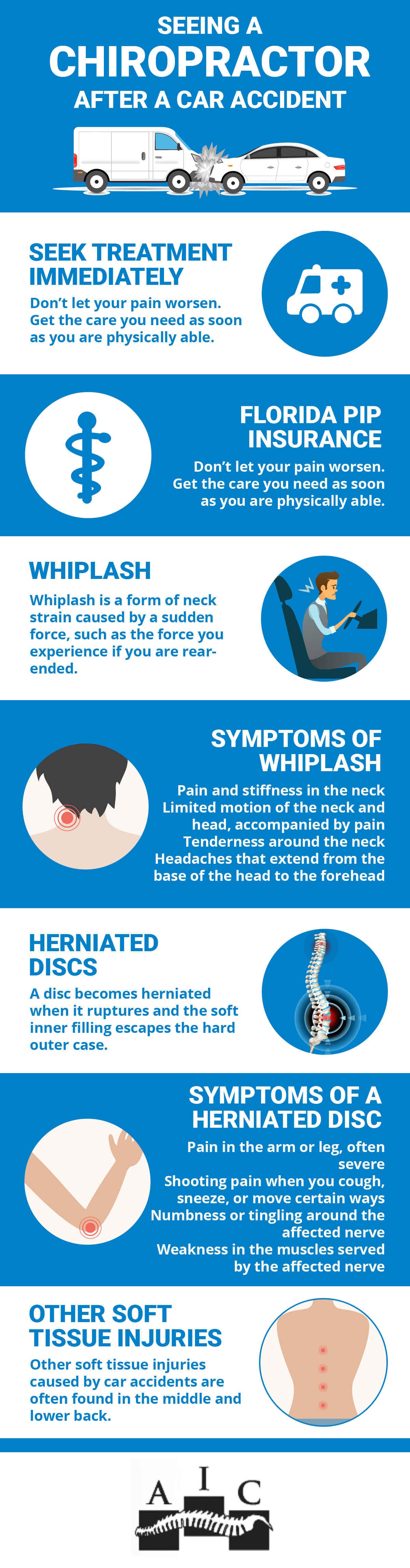 Seeing a Chiropractor after a car accident inforgraphic